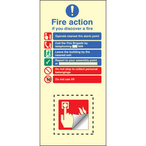 Call Point Fire Action Set