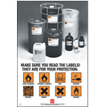 Safety Poster - Learn The Labels