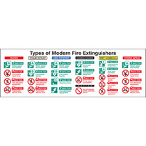 Types Of Modern Fire Extinguishers (Self Adhesive Vinyl,450 X 150mm) (21226L)