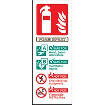 Afff Extinguisher Identification (Rigid Plastic,200 X 75mm)