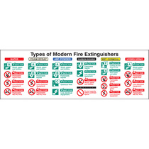 Types Of Modern Fire Extinguishers (Rigid Plastic,450 X 150mm)